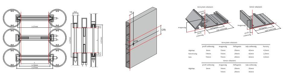 alusign-informacios-rendszerek-elemeinek-meretei