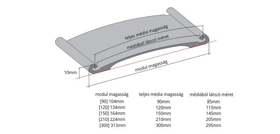 alusign-plato-modul-meretek